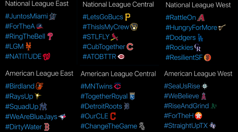 MLB season hashtags